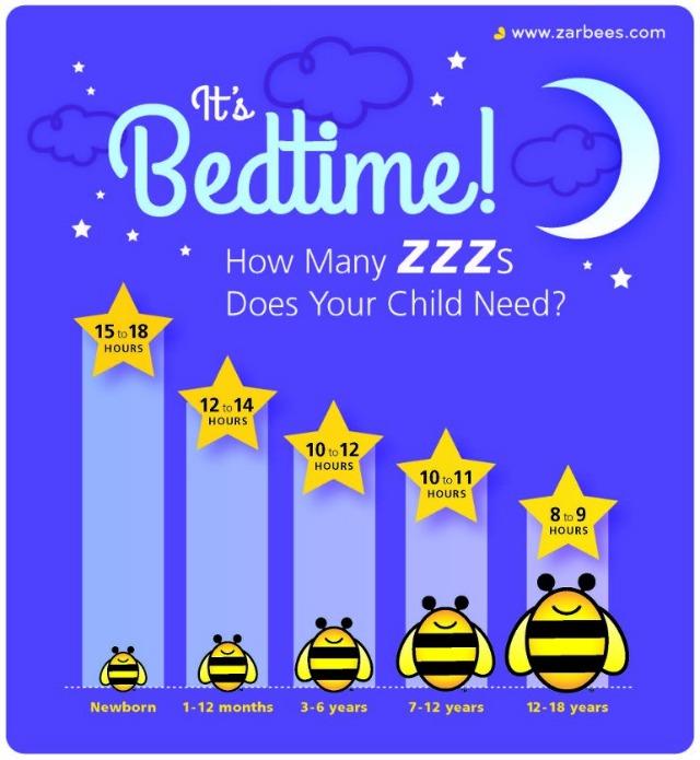 sleep schedule for kids